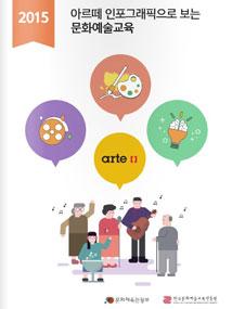 2015 아르떼 인포그래픽 모음집
